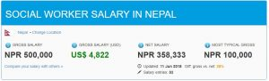 salary of bsw in nepal